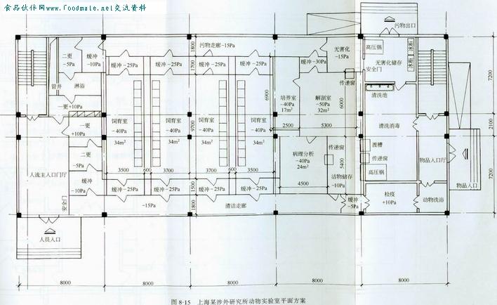 bsl-3实验室流程图-上海某涉外研究所动物实验室方案图片